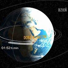 Czas jako następstwo ruchu Ziemi